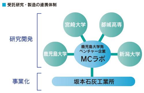 micro-2